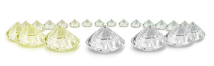 Diamond color Range